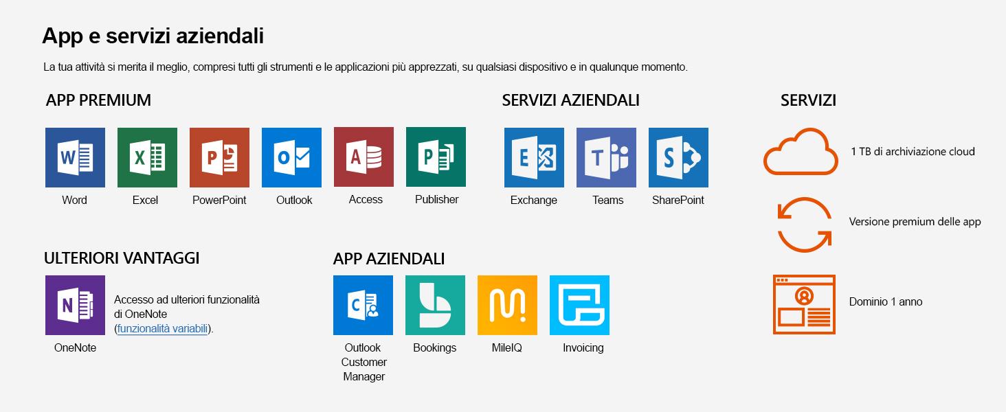 App e servizi aziendali