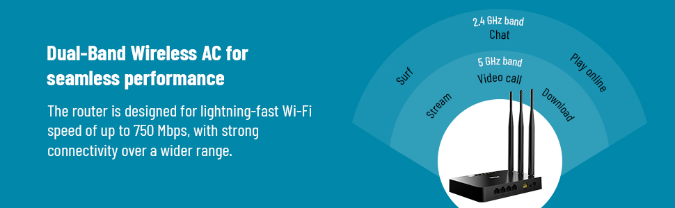 Router, wifi, high end router, 750 mbps, speed