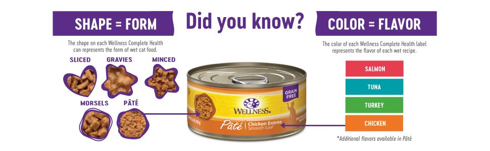 wellness complete health kitten food, wellness complete health cat food, Grain Free wet cat food