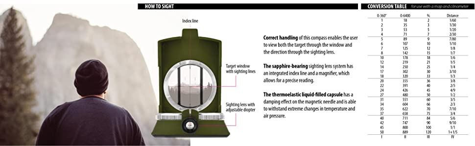 sapphire bearing sighting lens target window sighting lines