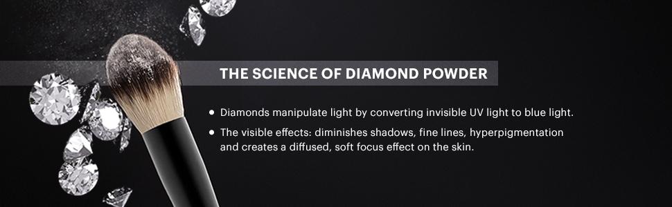 Image of diamonds with description of Diamond Powder Technology