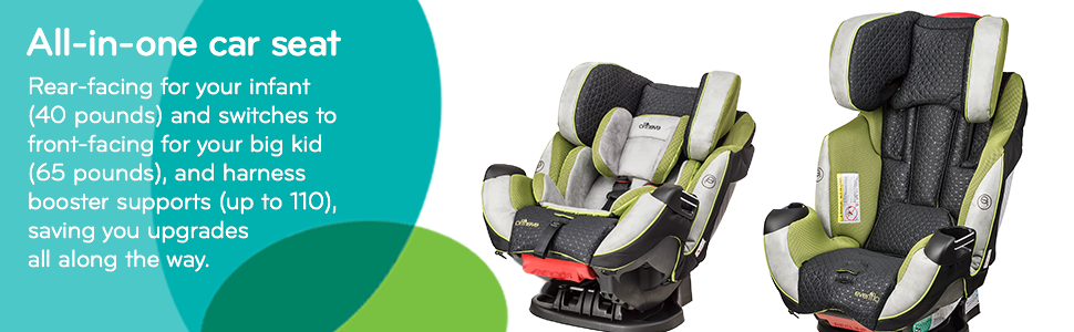Evenflo Symphony Elite All In One Convertible Car Seat