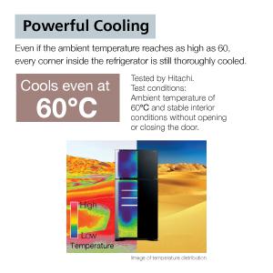 Powerful Cooling,Hitachi refrigerator,fridge,Best refrigerator,side by side refrigerator