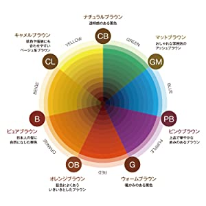 日本人の髪に合わせた多彩なカラーバリエーション