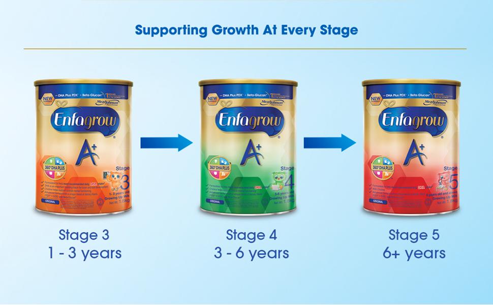 enfagrow A+ stage3