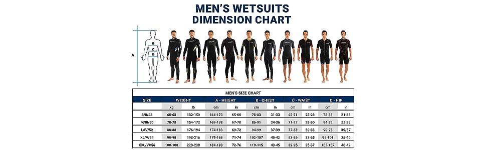 MoreaMan-Men Size Chart