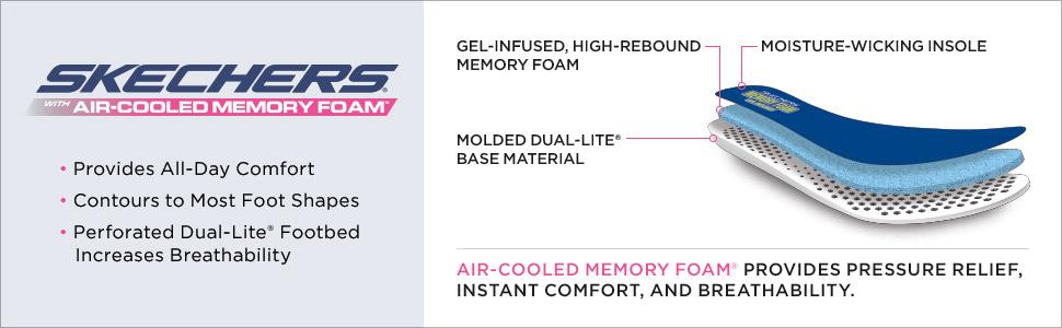 Air Cooled Memory Foam