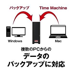 複数のPCからのデータのバックアップに対応