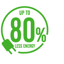 Up to 80% less energy.
