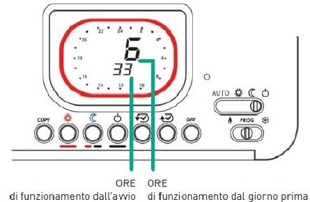 Fantini cosmi c57n cronotermostato settimanale a batterie for Intellitherm c57