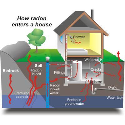 Tjernlund Rms160 Sidewall Radon Mitigation System
