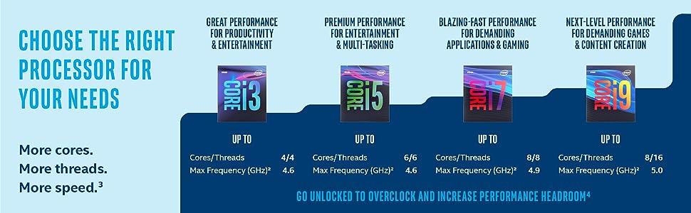 9th gen Intel Core i5-9500 desktop processor