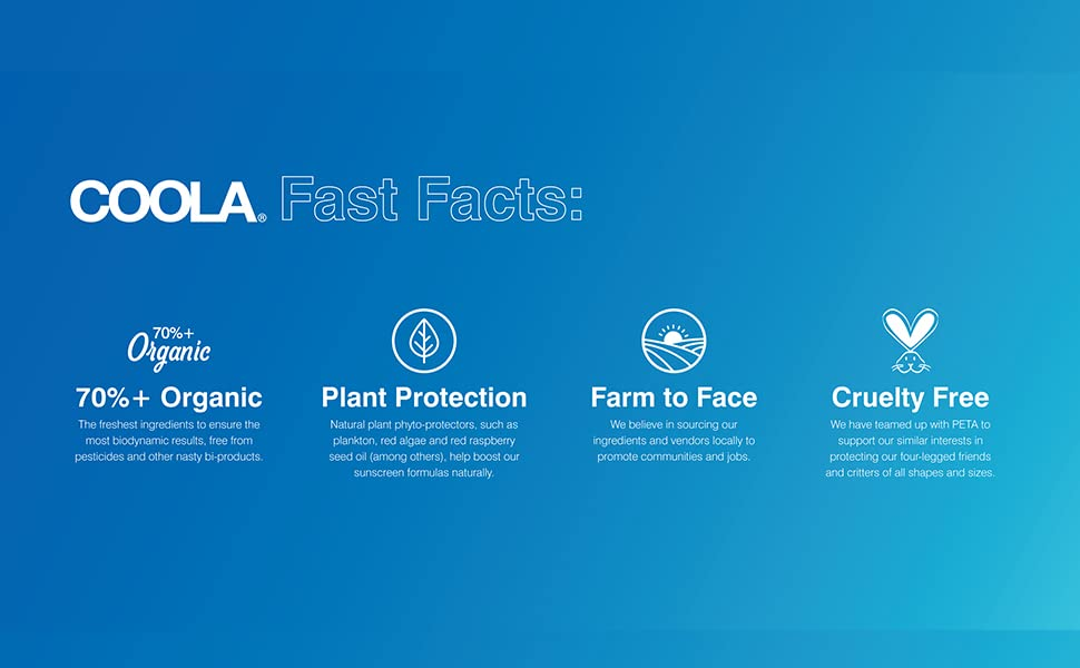 COOLA fast facts