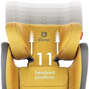 11 position headrest