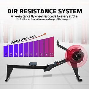 Air Resistance System