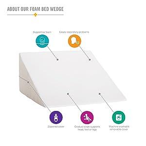 Amazon Com Dmi Foam Bed Wedge Pillow Acid Reflux Pillow