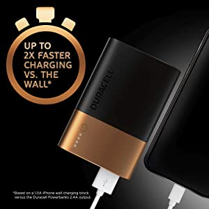 Up to 2X Faster Charging vs the Wall