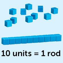 Number Systems Denary Base 10 Binary Base 2 Hexadecimal Base ppt ...