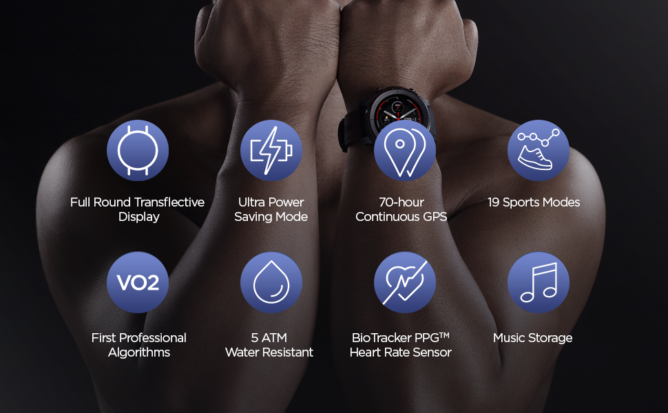 Full Featured Smart Watch