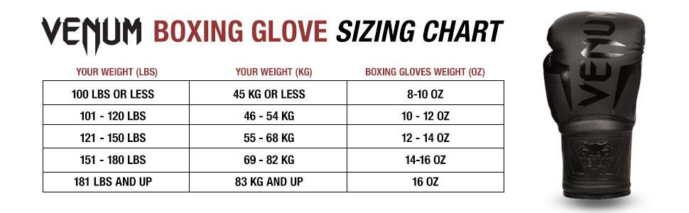 boxing, sizing, jab, uppercut