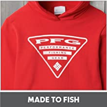 Made to Fish