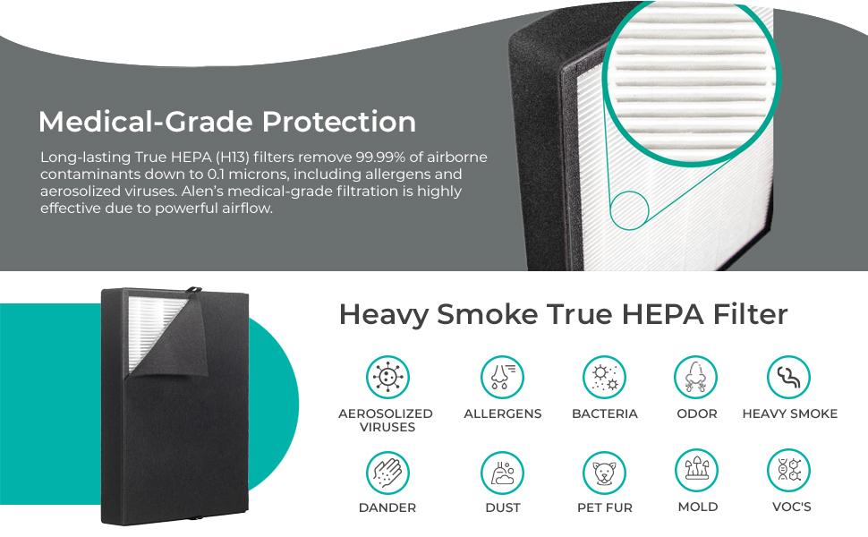 filtration odor air filter for odors best odor HEPA cat dander remover cat odor litter box odors