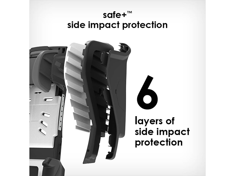 Safe+ side impact protection