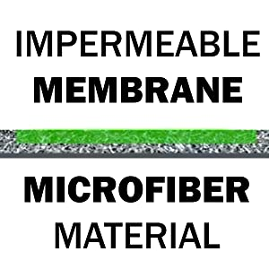 Impermeable Membrane Material