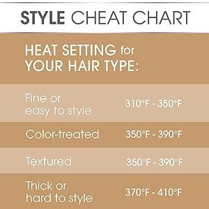 heat setting guide style chart