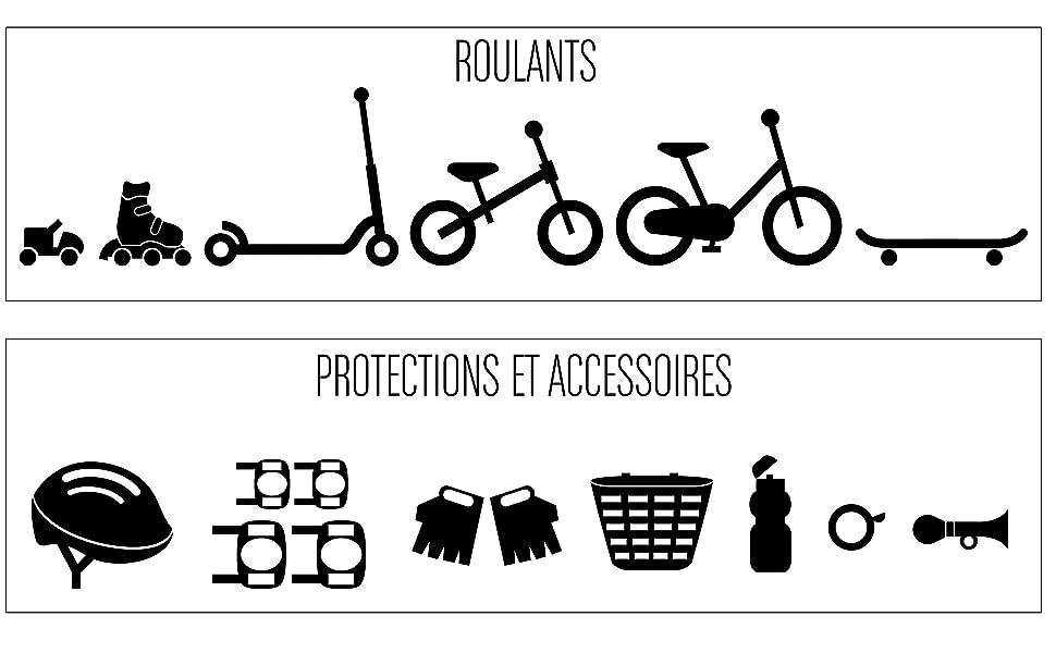 Gamma di prodotti: