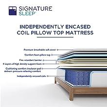 coil mattress;mattress;best mattress;zinus mattress;bunk bed mattress;platform bed mattress;bed