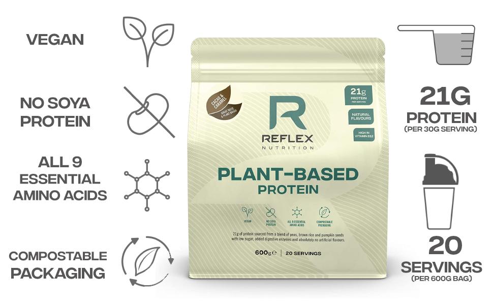 Reflex Nutrition Reflex Nutrition Proteína Vegana Con Base ...
