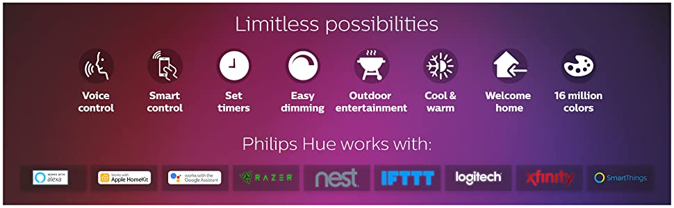 Philips Hue Lightstrip Outdoor 5 meter
