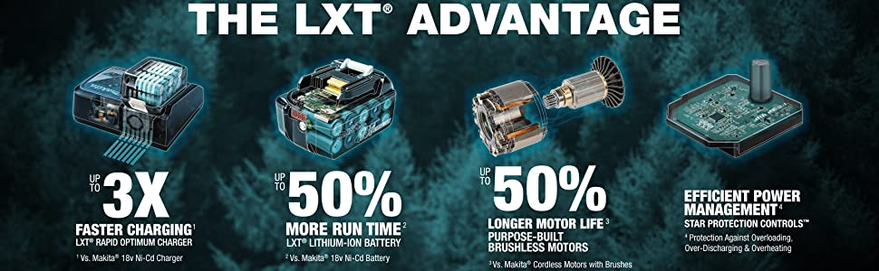 the LXT advantage faster charging more run time longer motor life efficient power management battery