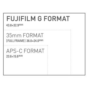 CMOS Medium Format