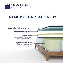 memory foam mattress; bunk bed mattress; trundle mattress; sleeper sofa mattress; platform bed