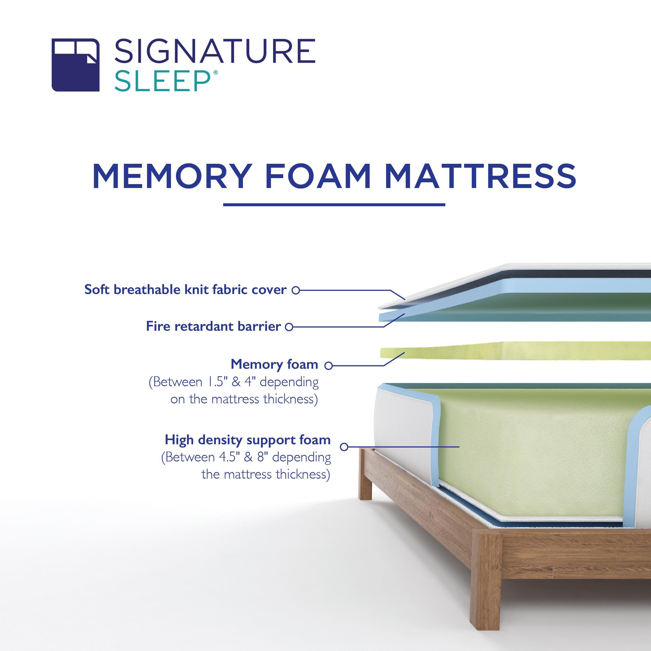Amazon Com Signature Sleep 13 Inch Pillow Top