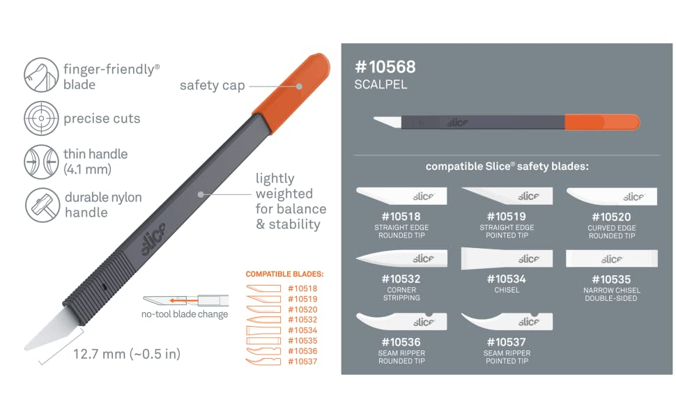 Safety Cap Lasts 11x Longer Than Metal Ceramic Scalpel Replaceable Blade