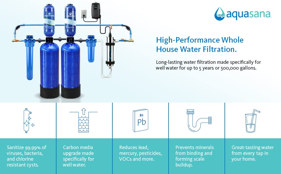 eq-well-uv-pro-ast whole house water filter system