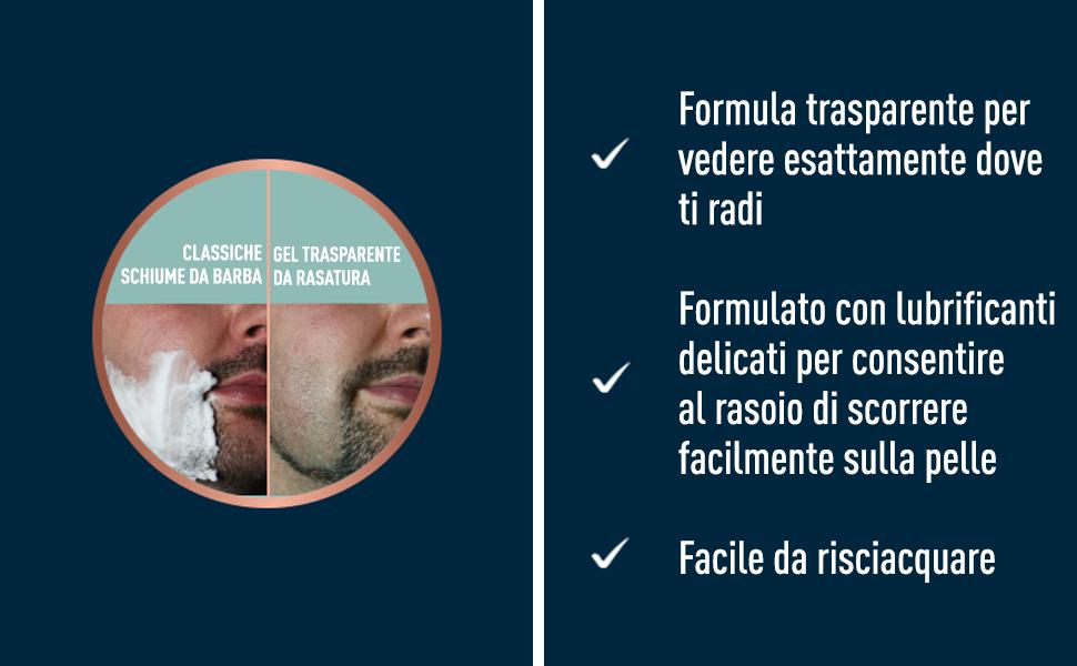 formula transparente