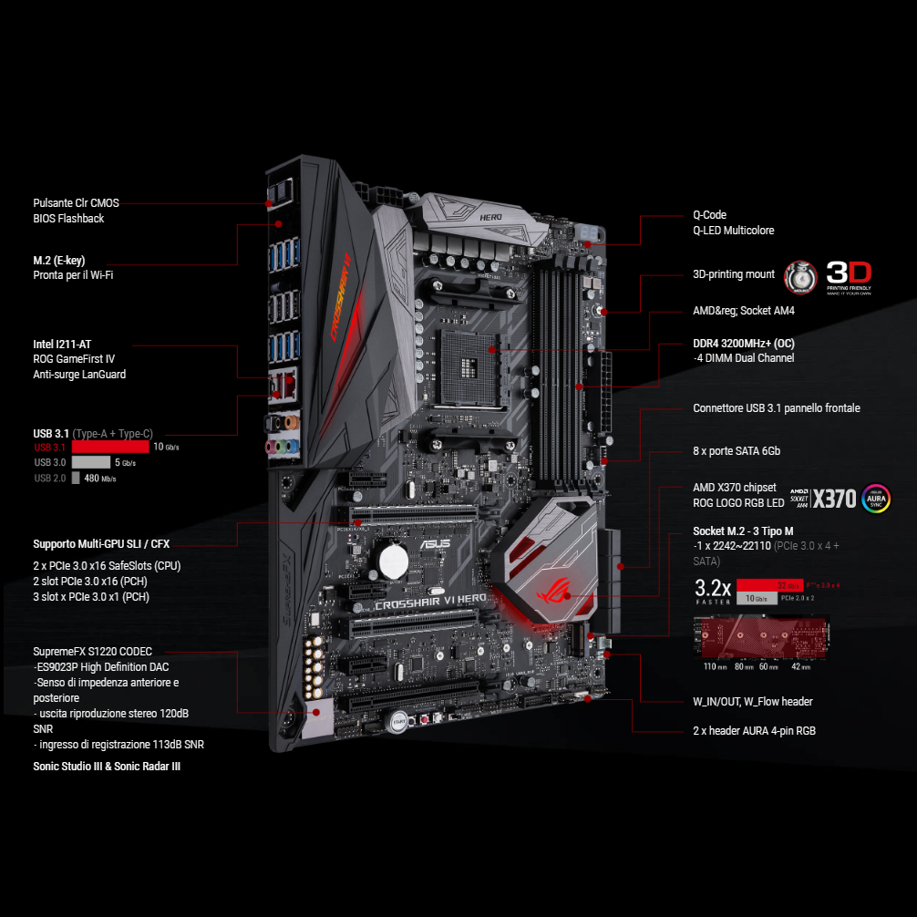 ASUS 90MB0SC0-M0EAY0 AMD X370 S AM4 DDR4 SATA3 ATX