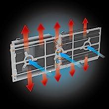 Triple-Fan Cooler Lower Temperature Better Performance