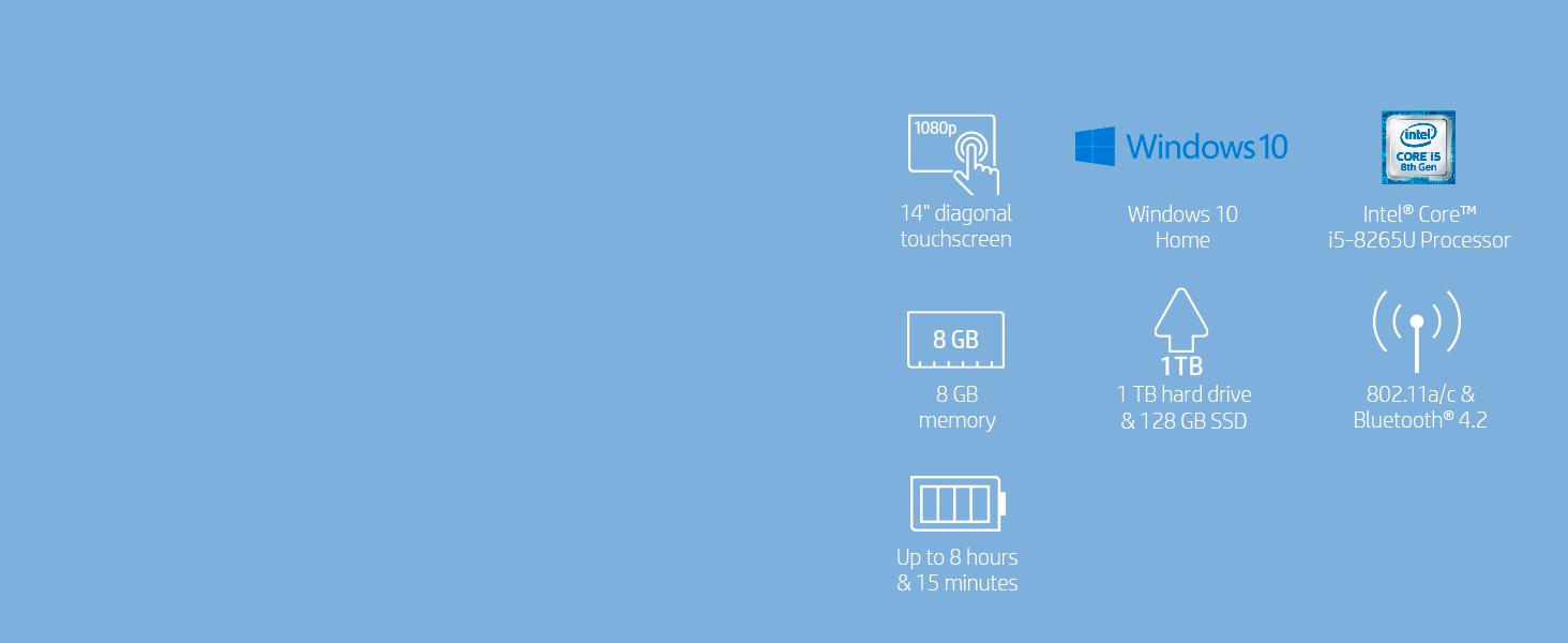 15 inch display intel core i5 8 gb 256 ssd bluetooth memory storage ram ddr4 windows 10 64 bit hdmi
