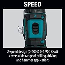 speed 2-speed RPM covers wide range of drilling driving applications cordless switch