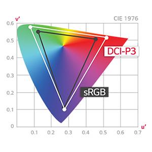 DCI-P3 Color