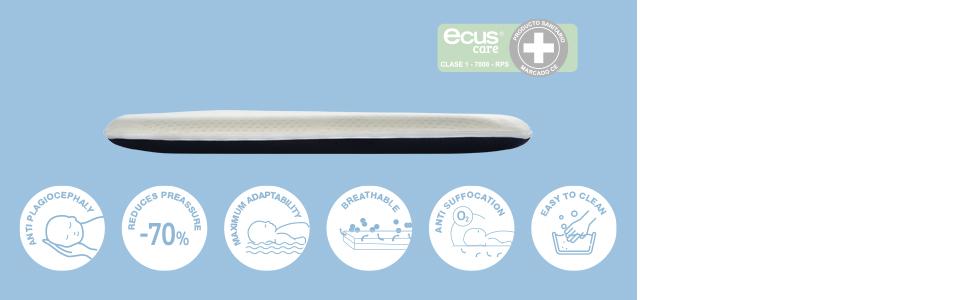 117cm x 57cm Funda adicional para colch/ón de cuna Ecus Care Ecus Care