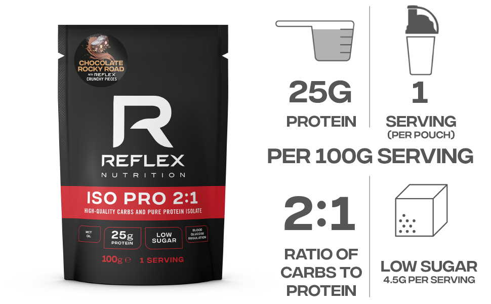Reflex Nutrition Polvo de Proteínas 100074060017 Recuperación ...