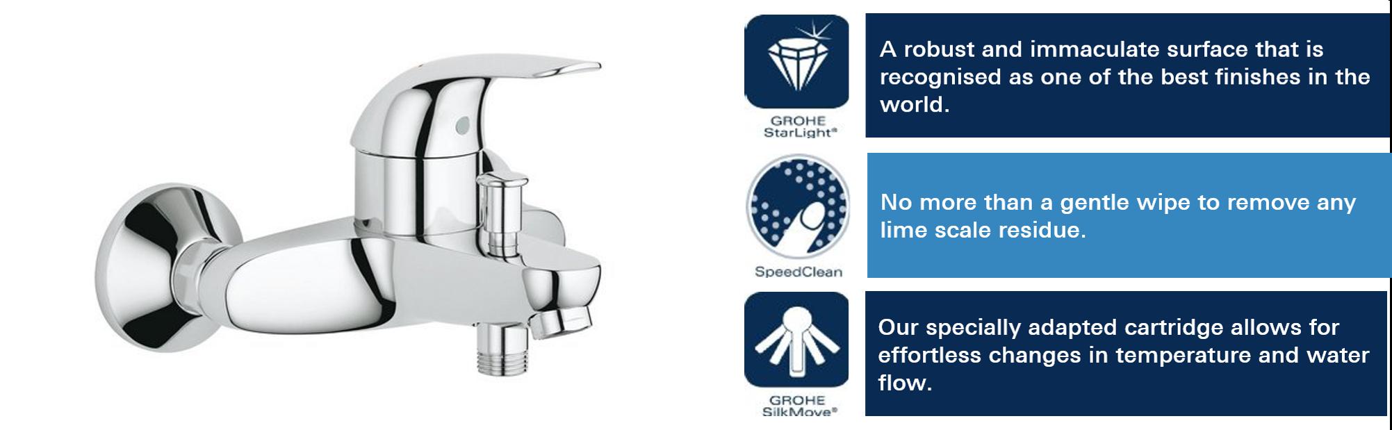 GROHE 32743000 | Euroeco Single Lever Bath Mixer: Amazon.co.uk: DIY ...