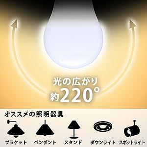 明るさ広がる広配光タイプ