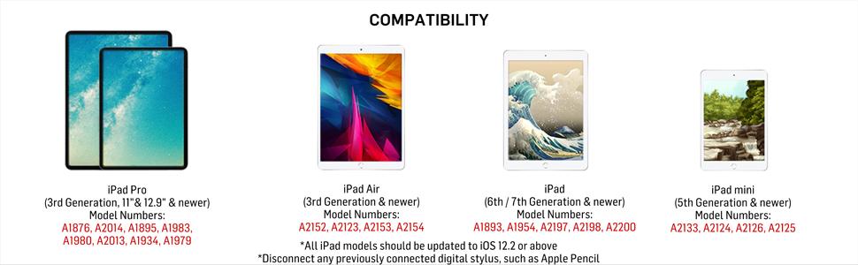 iPad pro 6th gen 7th generation mini